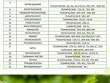 Пестициды на экспорт - photo 7